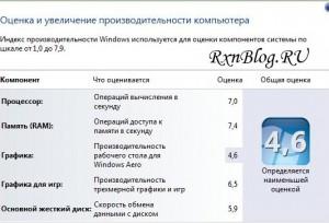 Оценка производительности от Windows моего Asus K53SD