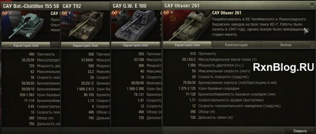 Сравнение артиллерии 10 уровня