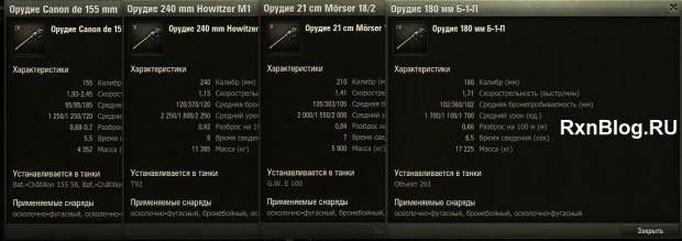 Сравнение орудий артиллерии 10 уровня