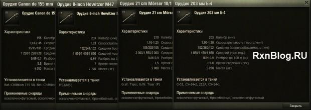 Сравнение орудий артиллерии 9 уровня