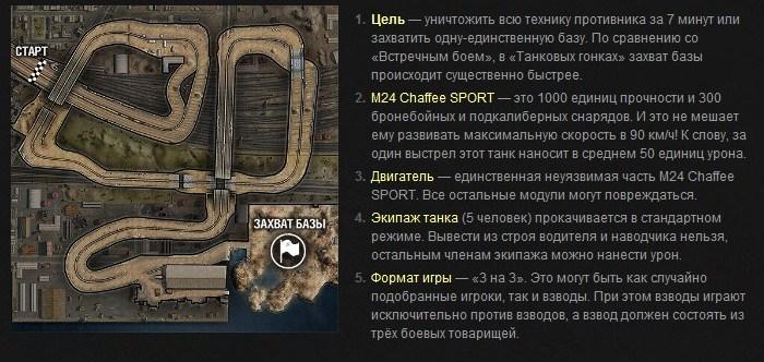 Условия танковых гонок
