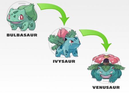 Эволюция Бульбазавра